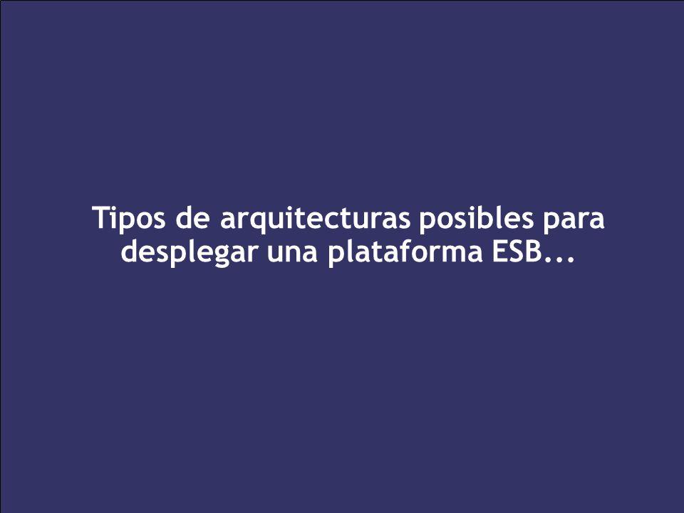 XXV Salón de Informática Arquitecturas Empresariales de Software Septiembre 28-Octubre 01 de 2005 41 Tipos de arquitecturas posibles para desplegar un