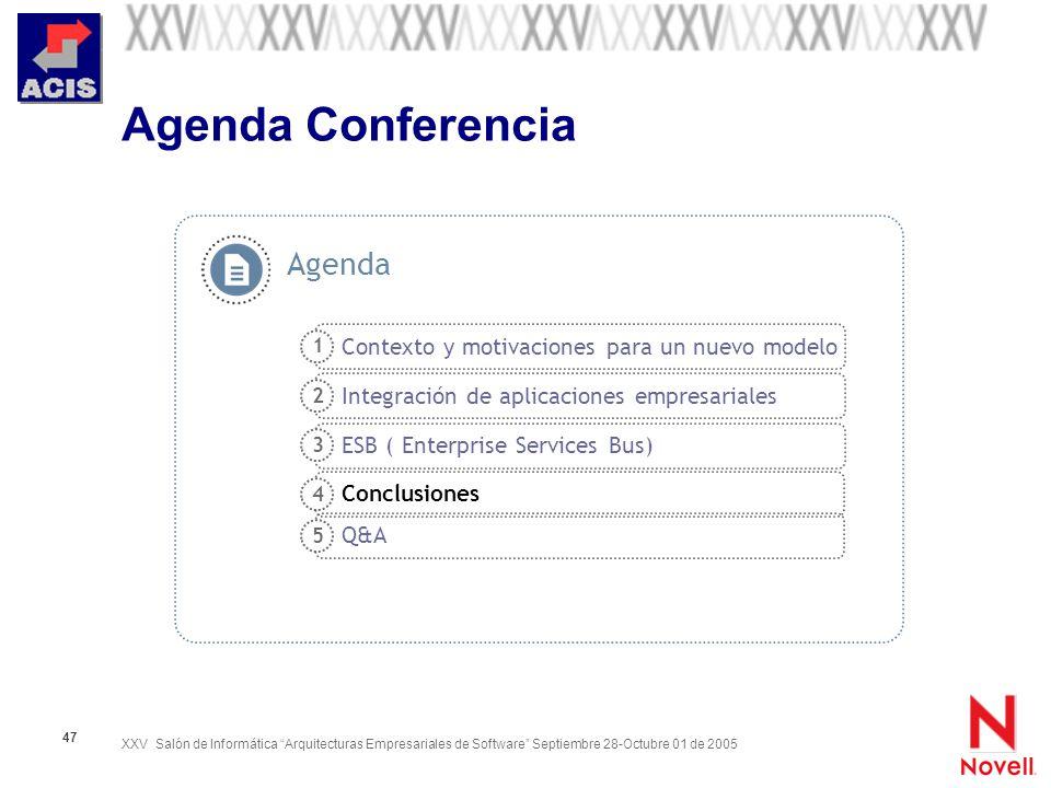 XXV Salón de Informática Arquitecturas Empresariales de Software Septiembre 28-Octubre 01 de 2005 47 Agenda Conferencia Integración de aplicaciones em