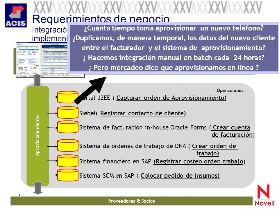 XXV Salón de Informática Arquitecturas Empresariales de Software Septiembre 28-Octubre 01 de 2005 8 Requerimientos de negocio Integración end-end de p