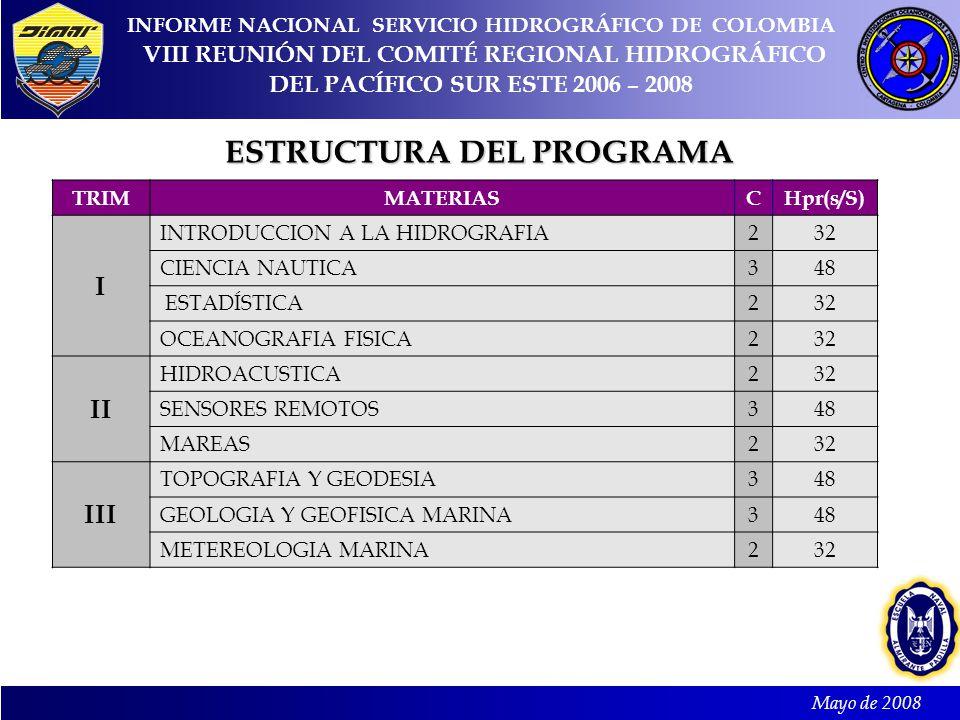 Mayo de 2008 INFORME NACIONAL SERVICIO HIDROGRÁFICO DE COLOMBIA VIII REUNIÓN DEL COMITÉ REGIONAL HIDROGRÁFICO DEL PACÍFICO SUR ESTE 2006 – 2008 TRIMMATERIASCHpr(s/S) I INTRODUCCION A LA HIDROGRAFIA232 CIENCIA NAUTICA348 ESTADÍSTICA232 OCEANOGRAFIA FISICA232 II HIDROACUSTICA232 SENSORES REMOTOS348 MAREAS232 III TOPOGRAFIA Y GEODESIA348 GEOLOGIA Y GEOFISICA MARINA348 METEREOLOGIA MARINA232 ESTRUCTURA DEL PROGRAMA