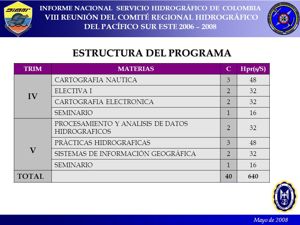 Mayo de 2008 INFORME NACIONAL SERVICIO HIDROGRÁFICO DE COLOMBIA VIII REUNIÓN DEL COMITÉ REGIONAL HIDROGRÁFICO DEL PACÍFICO SUR ESTE 2006 – 2008 TRIMMATERIASCHpr(s/S) IV CARTOGRAFIA NAUTICA348 ELECTIVA I232 CARTOGRAFIA ELECTRONICA232 SEMINARIO116 V PROCESAMIENTO Y ANALISIS DE DATOS HIDROGRAFICOS 232 PRÀCTICAS HIDROGRAFICAS348 SISTEMAS DE INFORMACIÓN GEOGRÁFICA232 SEMINARIO116 TOTAL 40640 ESTRUCTURA DEL PROGRAMA