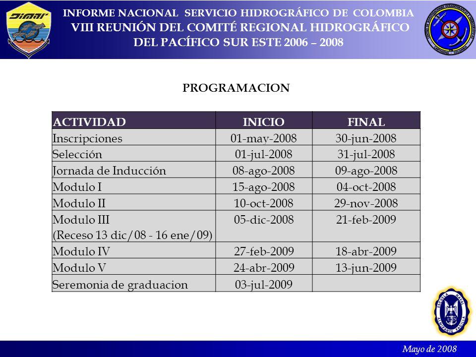 Mayo de 2008 INFORME NACIONAL SERVICIO HIDROGRÁFICO DE COLOMBIA VIII REUNIÓN DEL COMITÉ REGIONAL HIDROGRÁFICO DEL PACÍFICO SUR ESTE 2006 – 2008 PROGRAMACION ACTIVIDADINICIOFINAL Inscripciones01-may-200830-jun-2008 Selección01-jul-200831-jul-2008 Jornada de Inducción08-ago-200809-ago-2008 Modulo I15-ago-200804-oct-2008 Modulo II10-oct-200829-nov-2008 Modulo III05-dic-200821-feb-2009 (Receso 13 dic/08 - 16 ene/09) Modulo IV27-feb-200918-abr-2009 Modulo V24-abr-200913-jun-2009 Seremonia de graduacion03-jul-2009