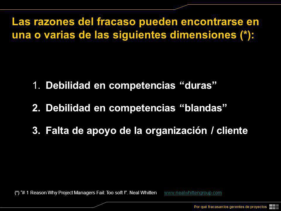 1. Debilidad en competencias duras 2. Debilidad en competencias blandas 3. Falta de apoyo de la organización / cliente Las razones del fracaso pueden