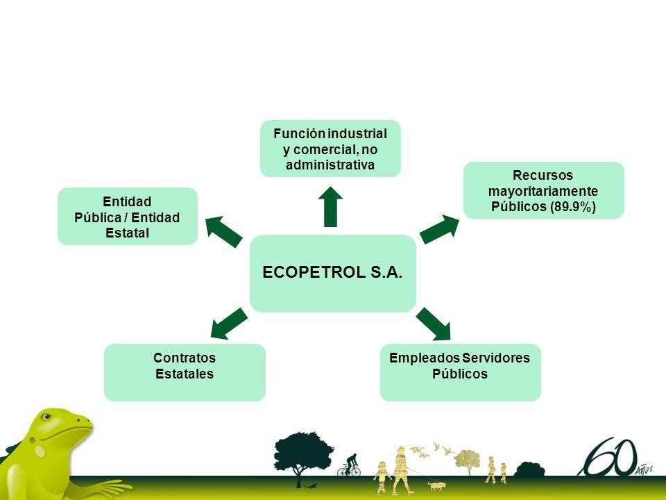 ECOPETROL S.A. Entidad Pública / Entidad Estatal Función industrial y comercial, no administrativa Recursos mayoritariamente Públicos (89.9%) Empleado