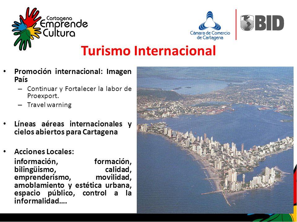 Promoción internacional: Imagen País – Continuar y Fortalecer la labor de Proexport. – Travel warning Líneas aéreas internacionales y cielos abiertos