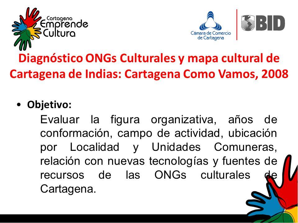 Diagnóstico ONGs Culturales y mapa cultural de Cartagena de Indias: Cartagena Como Vamos, 2008 Objetivo: Evaluar la figura organizativa, años de confo