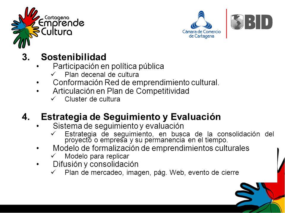 3.Sostenibilidad Participación en política pública Plan decenal de cultura Conformación Red de emprendimiento cultural. Articulación en Plan de Compet