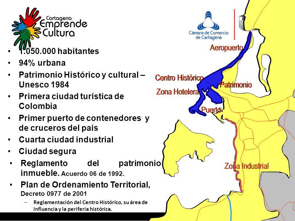 1.050.000 habitantes 94% urbana Patrimonio Histórico y cultural – Unesco 1984 Primera ciudad turística de Colombia Primer puerto de contenedores y de