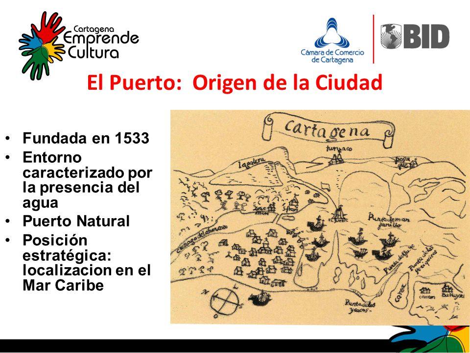 Fundada en 1533 Entorno caracterizado por la presencia del agua Puerto Natural Posición estratégica: localizacion en el Mar Caribe El Puerto: Origen d