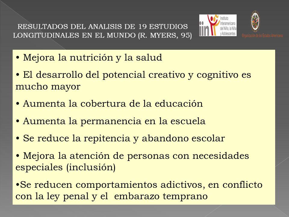 RESULTADOS DEL ANALISIS DE 19 ESTUDIOS LONGITUDINALES EN EL MUNDO (R. MYERS, 95) Mejora la nutrición y la salud El desarrollo del potencial creativo y