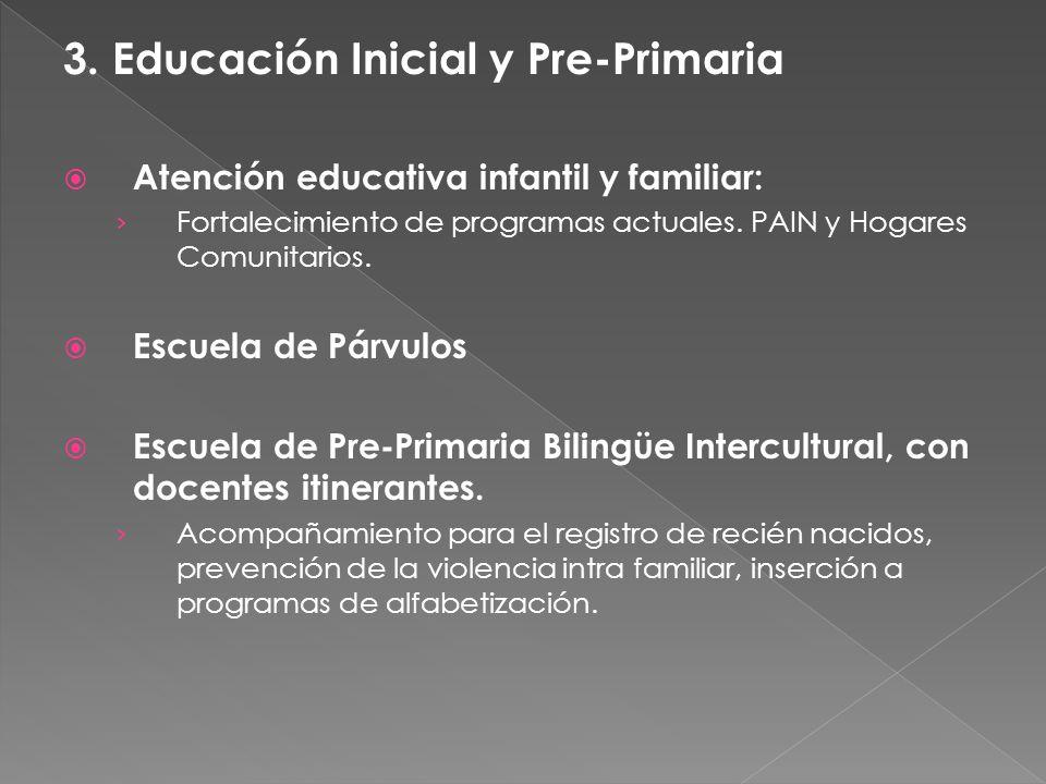 3. Educación Inicial y Pre-Primaria Atención educativa infantil y familiar: Fortalecimiento de programas actuales. PAIN y Hogares Comunitarios. Escuel