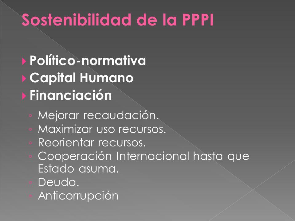 Sostenibilidad de la PPPI Político-normativa Capital Humano Financiación Mejorar recaudación. Maximizar uso recursos. Reorientar recursos. Cooperación