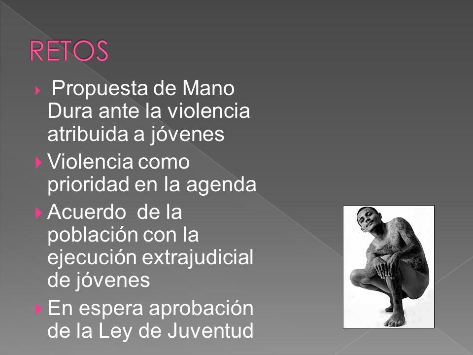 Propuesta de Mano Dura ante la violencia atribuida a jóvenes Violencia como prioridad en la agenda Acuerdo de la población con la ejecución extrajudic