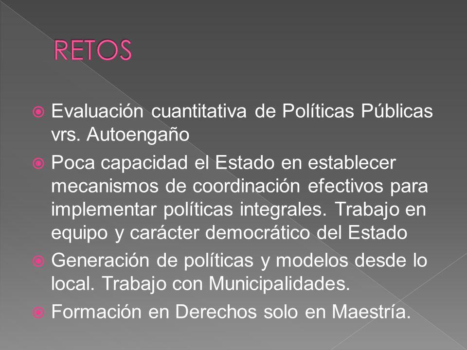 Evaluación cuantitativa de Políticas Públicas vrs. Autoengaño Poca capacidad el Estado en establecer mecanismos de coordinación efectivos para impleme