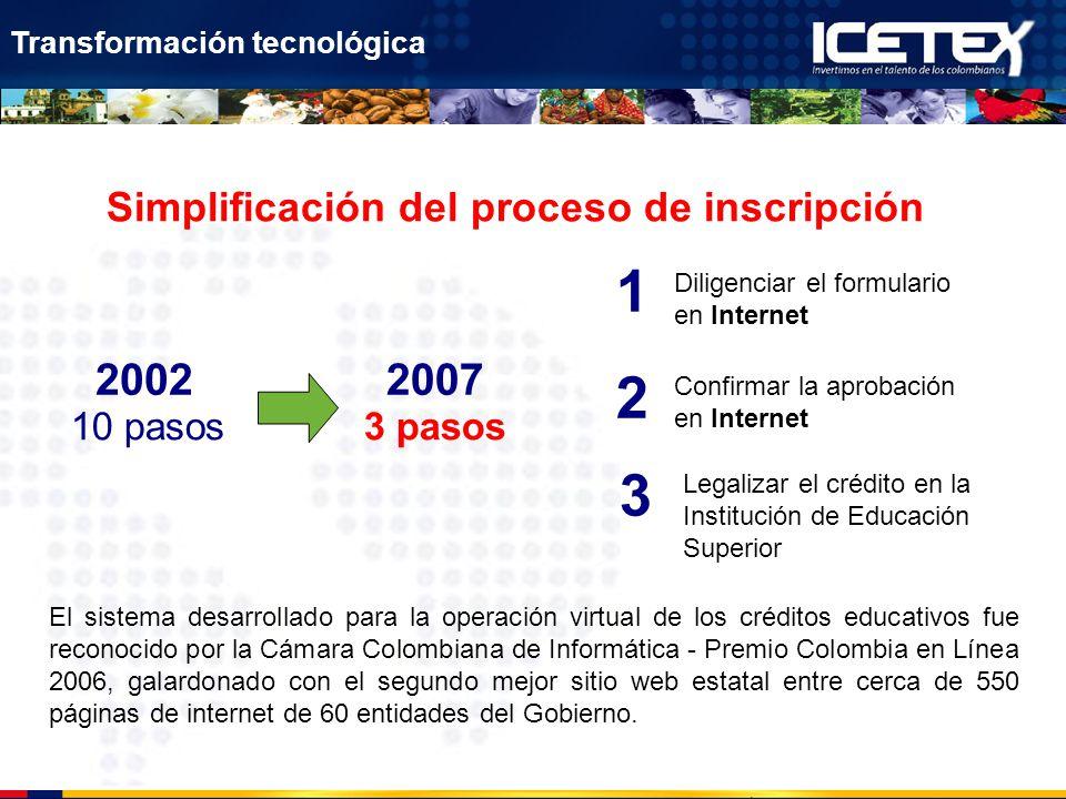 Simplificación del proceso de inscripción El sistema desarrollado para la operación virtual de los créditos educativos fue reconocido por la Cámara Co