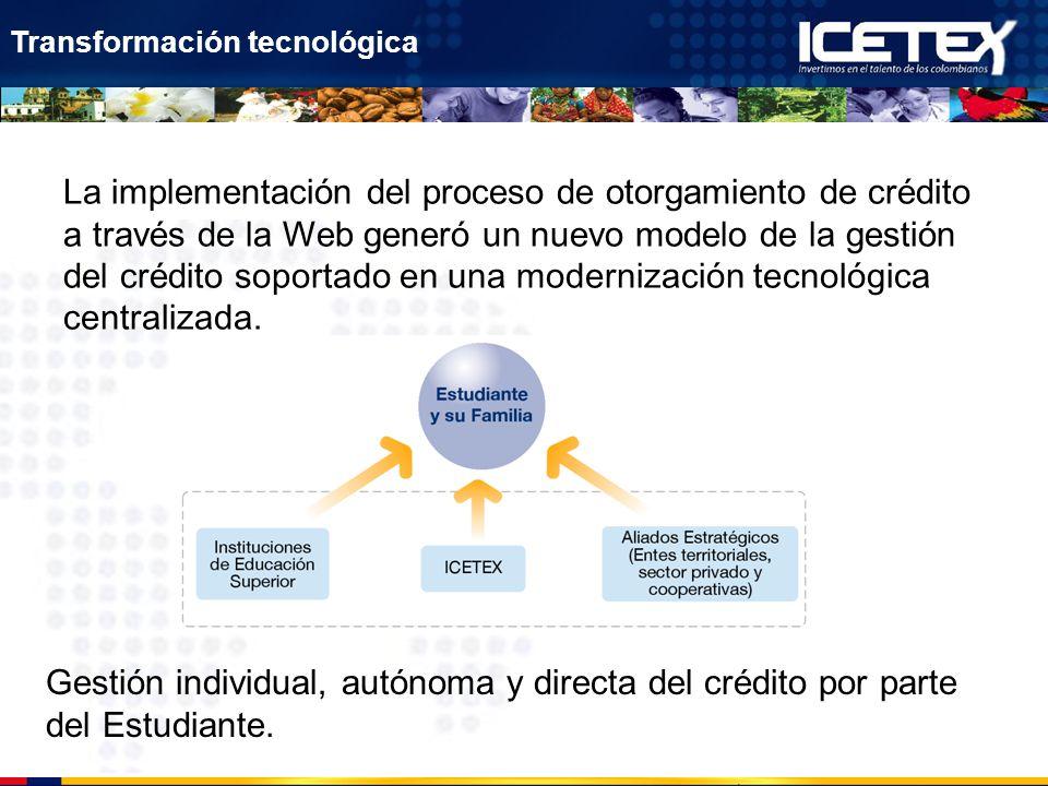 La implementación del proceso de otorgamiento de crédito a través de la Web generó un nuevo modelo de la gestión del crédito soportado en una moderniz