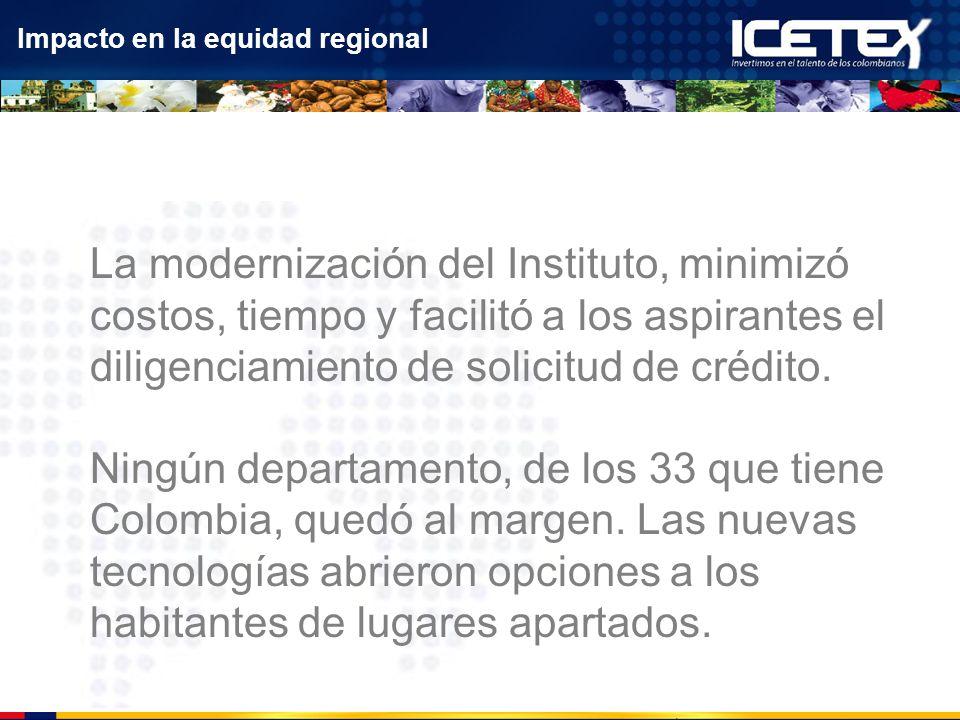 La modernización del Instituto, minimizó costos, tiempo y facilitó a los aspirantes el diligenciamiento de solicitud de crédito. Ningún departamento,