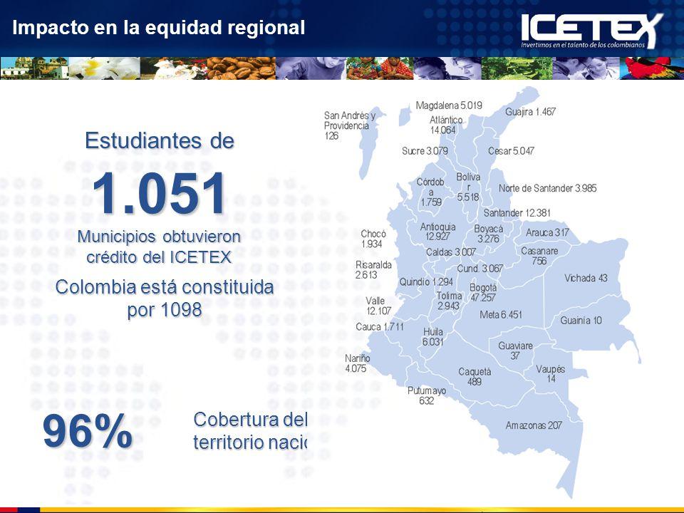 1.051 Colombia está constituida por 1098 96% Cobertura del territorio nacional Estudiantes de Municipios obtuvieron crédito del ICETEX Impacto en la e