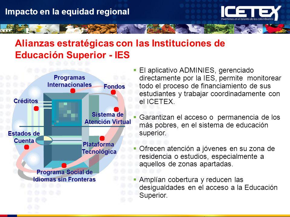 Alianzas estratégicas con las Instituciones de Educación Superior - IES Impacto en la equidad regional Estados de Cuenta Programa Social de Idiomas si