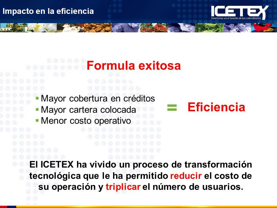 El ICETEX ha vivido un proceso de transformación tecnológica que le ha permitido reducir el costo de su operación y triplicar el número de usuarios. I