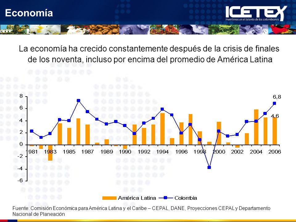 Economía Fuente: Comisión Económica para América Latina y el Caribe – CEPAL, DANE, Proyecciones CEPAL y Departamento Nacional de Planeación La economí