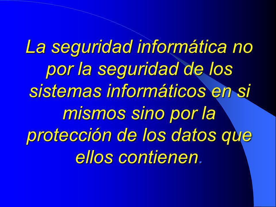 Tabla de Contenidos Datos.Sistemas informáticos. Datos Personales – Datos Nominativas.