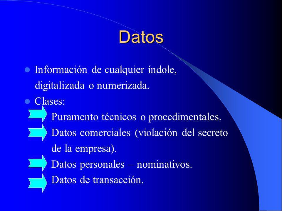 Datos Información de cualquier índole, digitalizada o numerizada. Clases: Puramento técnicos o procedimentales. Datos comerciales (violación del secre