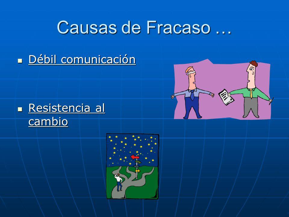 Causas de Fracaso … Débil comunicación Débil comunicación Resistencia al cambio Resistencia al cambio