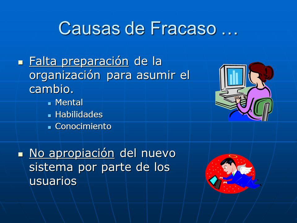 Causas de Fracaso … Falta preparación de la organización para asumir el cambio.