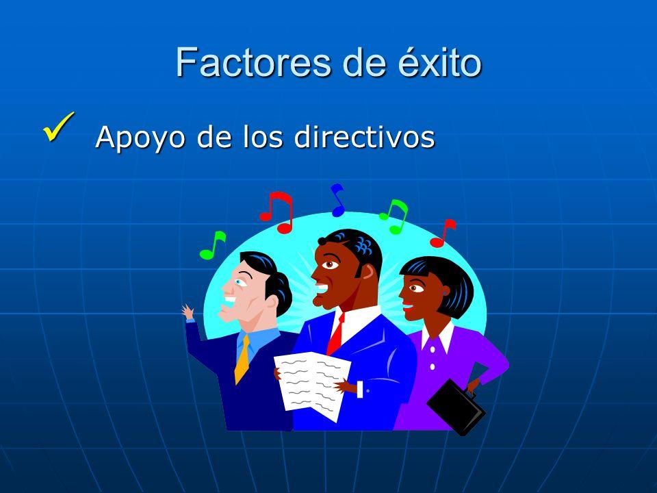 Factores de éxito Apoyo de los directivos Apoyo de los directivos