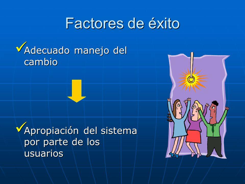 Factores de éxito Adecuado manejo del cambio Adecuado manejo del cambio Apropiación del sistema por parte de los usuarios Apropiación del sistema por parte de los usuarios