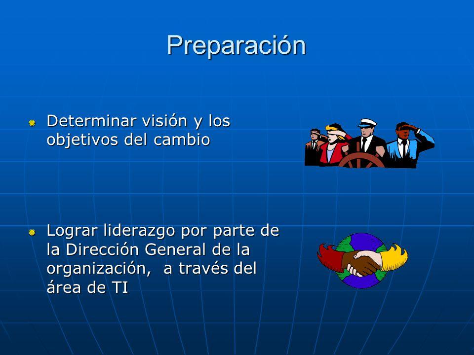 Preparación Determinar visión y los objetivos del cambio Lograr liderazgo por parte de la Dirección General de la organización, a través del área de TI