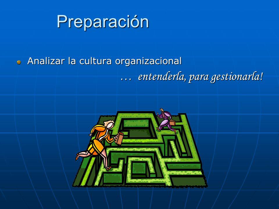 Preparación Analizar la cultura organizacional … entenderla, para gestionarla!