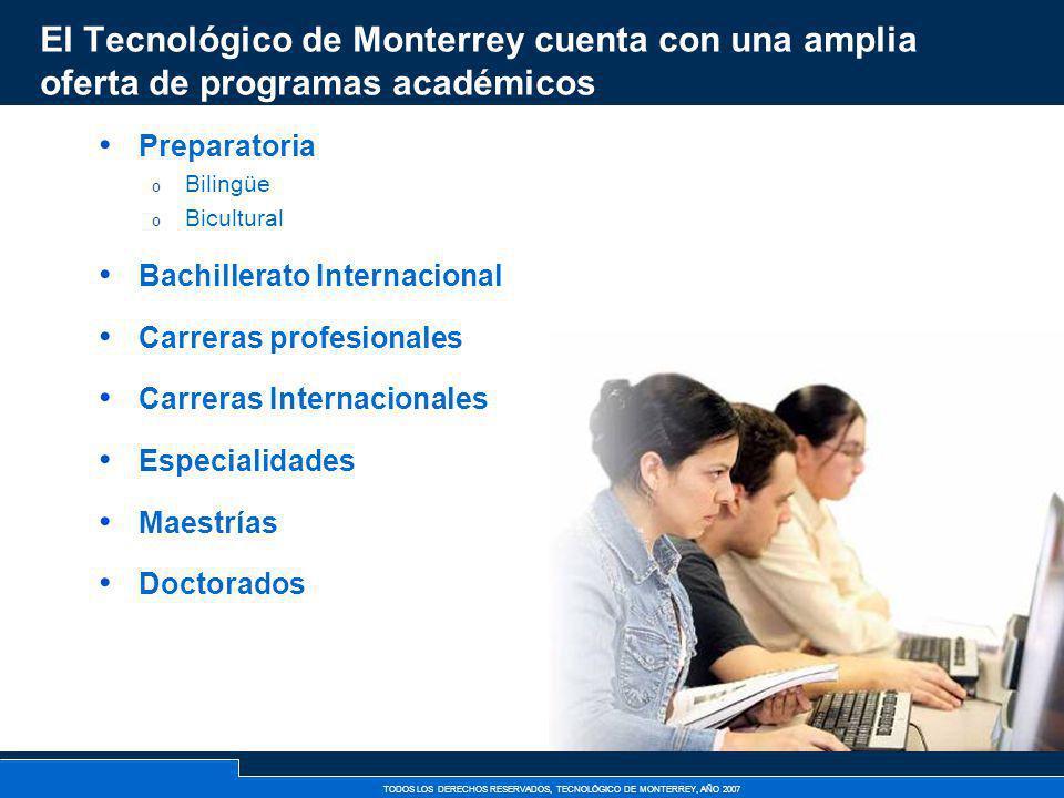 TODOS LOS DERECHOS RESERVADOS, TECNOLÓGICO DE MONTERREY, AÑO 2007 El Tecnológico de Monterrey cuenta con una amplia oferta de programas académicos Pre