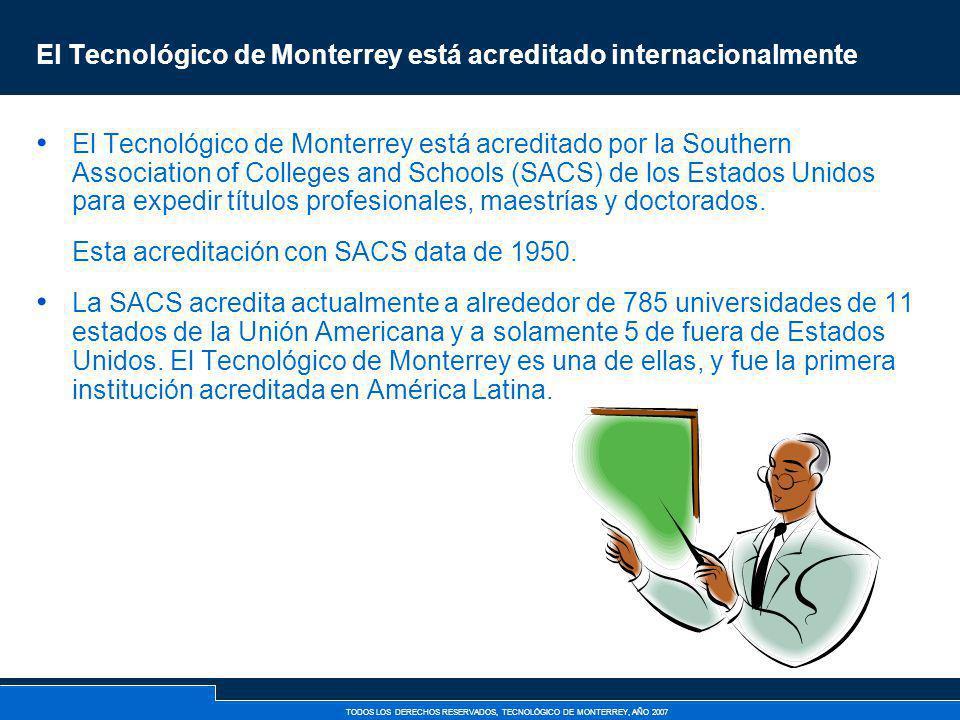 TODOS LOS DERECHOS RESERVADOS, TECNOLÓGICO DE MONTERREY, AÑO 2007 El Tecnológico de Monterrey está acreditado internacionalmente El Tecnológico de Mon