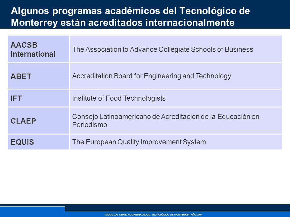 TODOS LOS DERECHOS RESERVADOS, TECNOLÓGICO DE MONTERREY, AÑO 2007 Algunos programas académicos del Tecnológico de Monterrey están acreditados internac