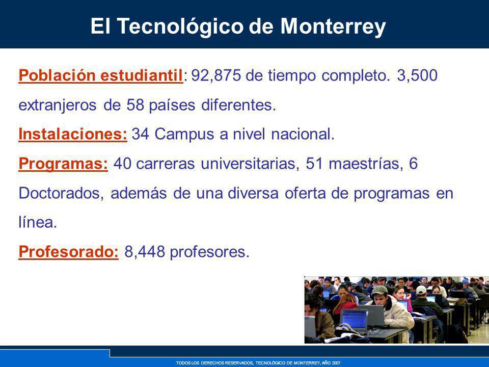 TODOS LOS DERECHOS RESERVADOS, TECNOLÓGICO DE MONTERREY, AÑO 2007 El Tecnológico de Monterrey Población estudiantil: 92,875 de tiempo completo. 3,500