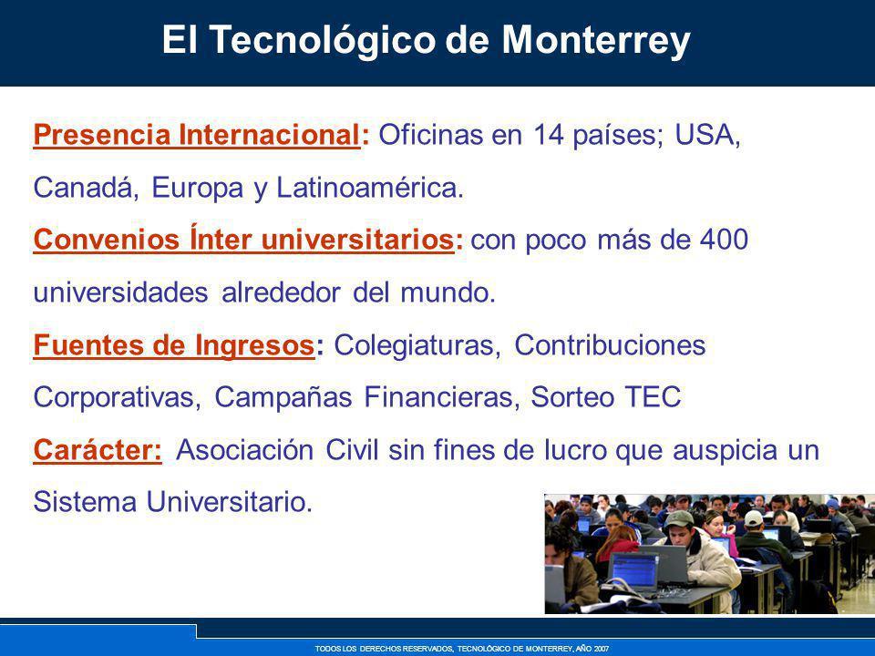 TODOS LOS DERECHOS RESERVADOS, TECNOLÓGICO DE MONTERREY, AÑO 2007 El Tecnológico de Monterrey Presencia Internacional: Oficinas en 14 países; USA, Can