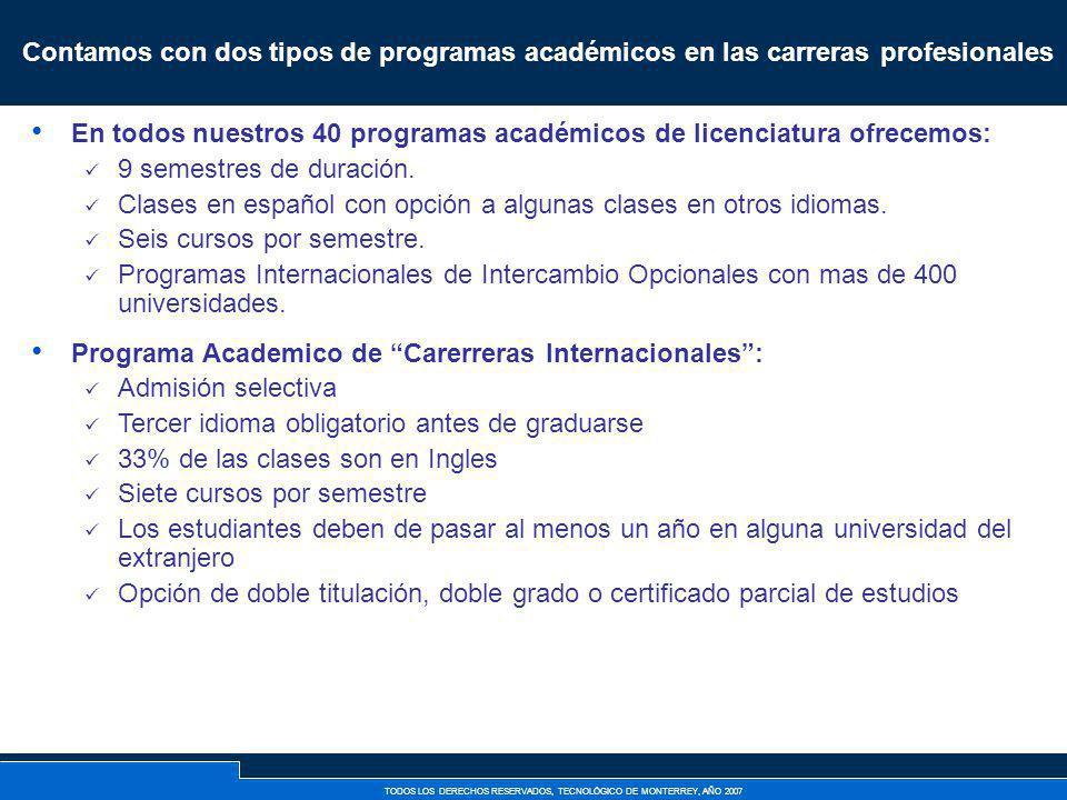 TODOS LOS DERECHOS RESERVADOS, TECNOLÓGICO DE MONTERREY, AÑO 2007 Contamos con dos tipos de programas académicos en las carreras profesionales En todo