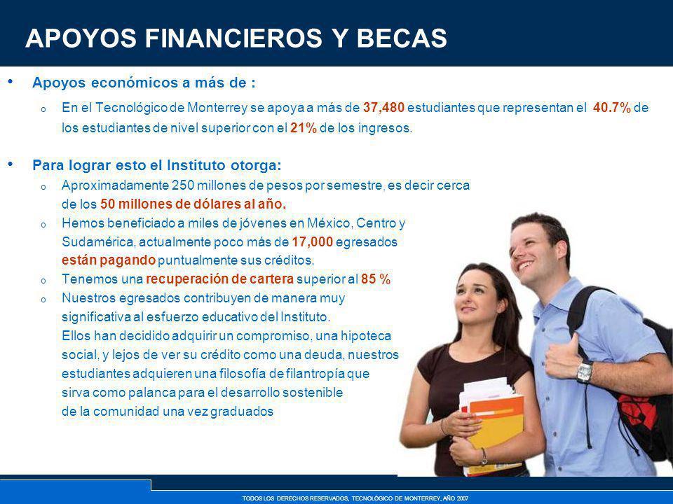 TODOS LOS DERECHOS RESERVADOS, TECNOLÓGICO DE MONTERREY, AÑO 2007 APOYOS FINANCIEROS Y BECAS Apoyos económicos a más de : o En el Tecnológico de Monte