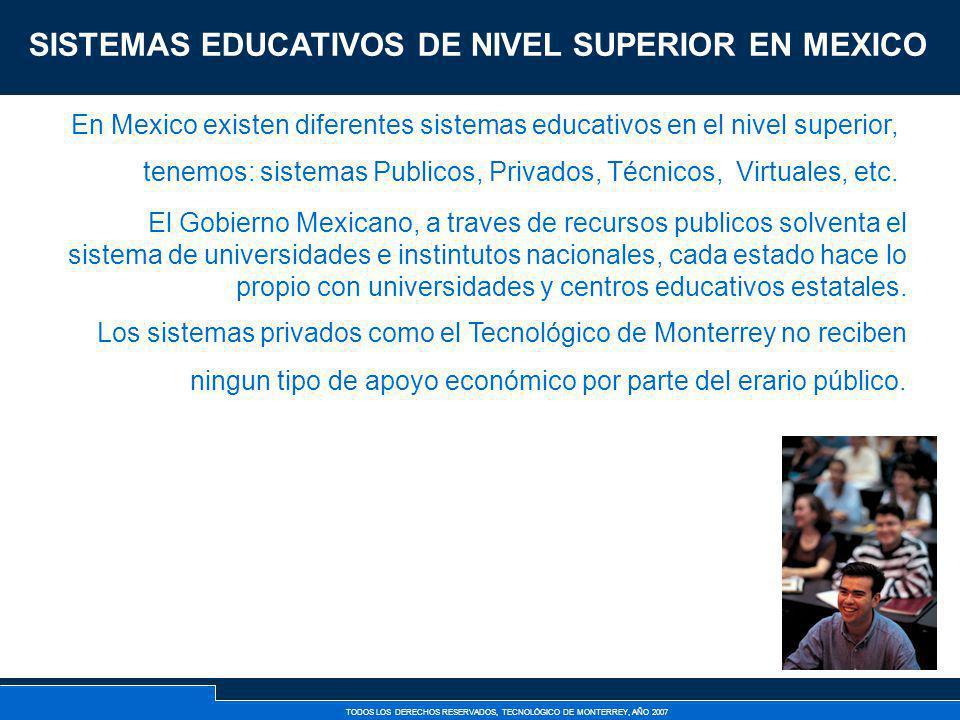 TODOS LOS DERECHOS RESERVADOS, TECNOLÓGICO DE MONTERREY, AÑO 2007 En Mexico existen diferentes sistemas educativos en el nivel superior, tenemos: sist