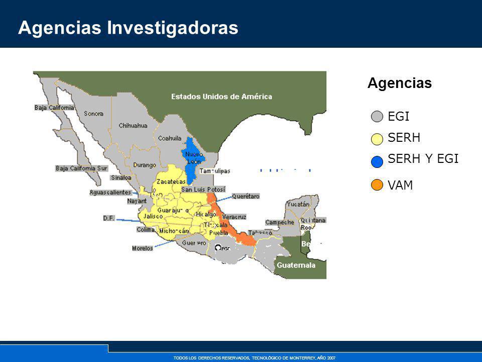 Agencias Investigadoras EGI SERH SERH Y EGI VAM Agencias