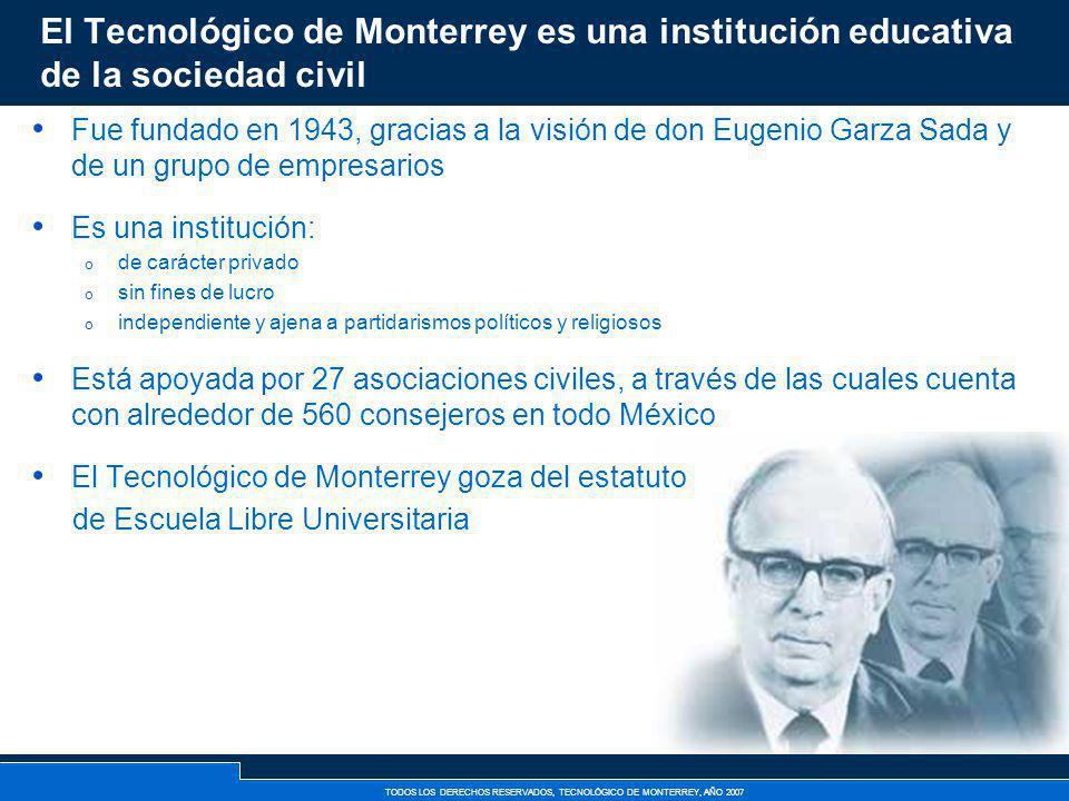 TODOS LOS DERECHOS RESERVADOS, TECNOLÓGICO DE MONTERREY, AÑO 2007 Presencia del Tecnológico de Monterrey en el mundo 92,875 alumnos 8,448 profesores 34 campus en México 8 sedes en el extranjero 13 oficinas de enlace internacional Universidad Virtual