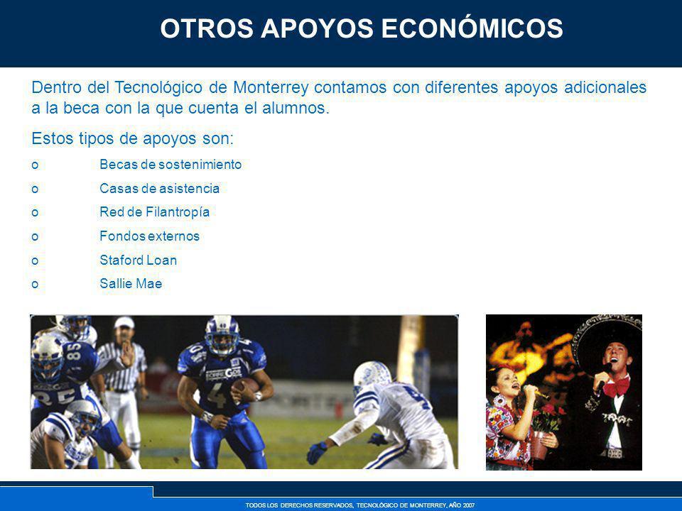 TODOS LOS DERECHOS RESERVADOS, TECNOLÓGICO DE MONTERREY, AÑO 2007 Otros apoyos Dentro del Tecnológico de Monterrey contamos con diferentes apoyos adic