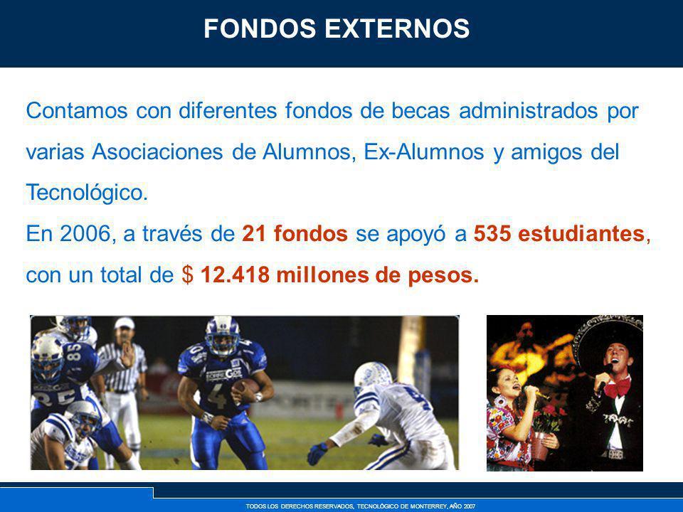 TODOS LOS DERECHOS RESERVADOS, TECNOLÓGICO DE MONTERREY, AÑO 2007 Contamos con diferentes fondos de becas administrados por varias Asociaciones de Alu