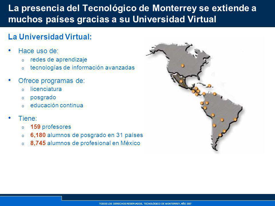 TODOS LOS DERECHOS RESERVADOS, TECNOLÓGICO DE MONTERREY, AÑO 2007 El Tecnológico de Monterrey auspicia la Universidad TecMilenio La Universidad TecMilenio: Forma profesionistas a través de programas educativos dirigidos al desarrollo de competencias profesionales Ofrece programas de bachillerato, carreras profesionales y posgrados, en las modalidades: o presencial o de Internet Tiene: o 17,158 alumnos o 1,100 profesores o 30 campus en México