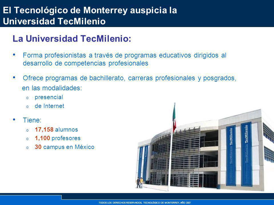 TODOS LOS DERECHOS RESERVADOS, TECNOLÓGICO DE MONTERREY, AÑO 2007 El Tecnológico de Monterrey auspicia la Universidad TecMilenio La Universidad TecMil