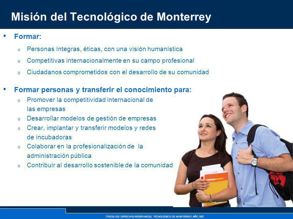 TODOS LOS DERECHOS RESERVADOS, TECNOLÓGICO DE MONTERREY, AÑO 2007 Misión del Tecnológico de Monterrey Formar: o Personas íntegras, éticas, con una vis