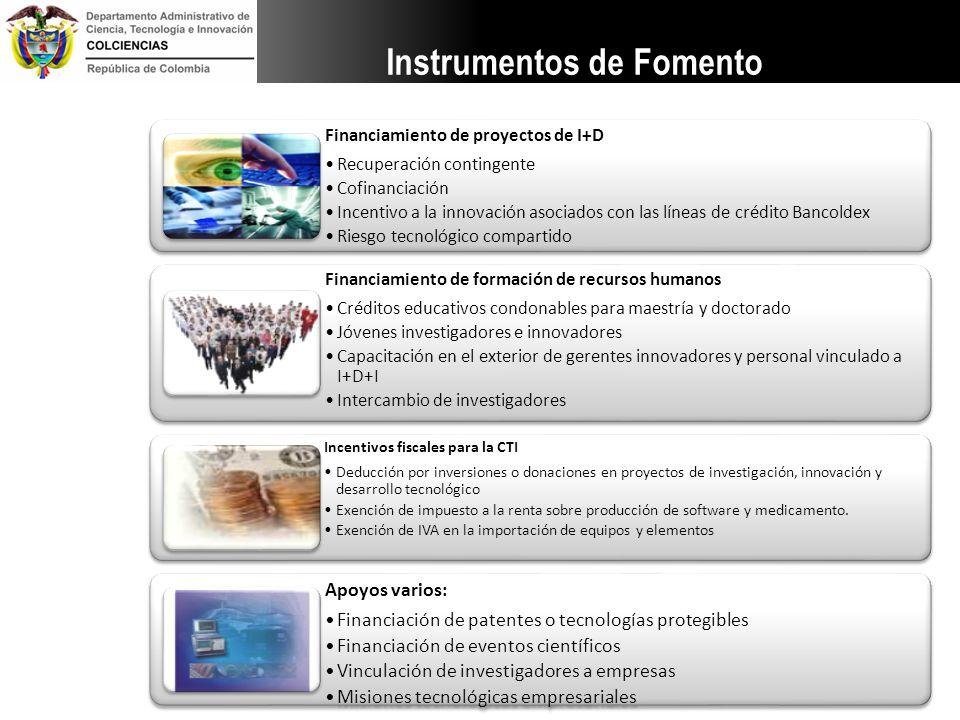 Instrumentos de Fomento Financiamiento de proyectos de I+D Recuperación contingente Cofinanciación Incentivo a la innovación asociados con las líneas