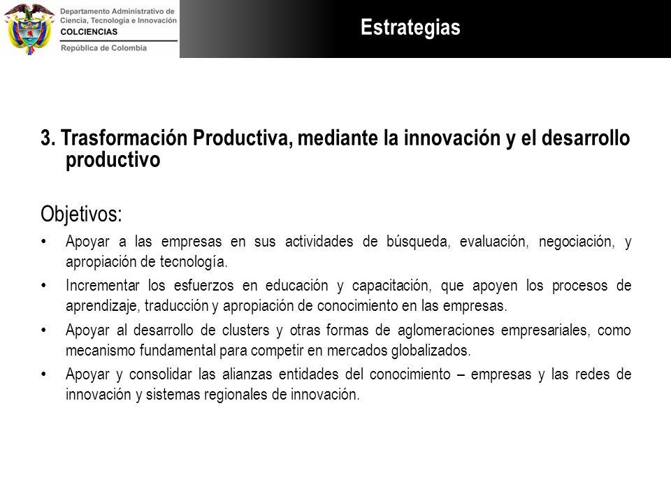 Estrategias 3. Trasformación Productiva, mediante la innovación y el desarrollo productivo Objetivos: Apoyar a las empresas en sus actividades de búsq